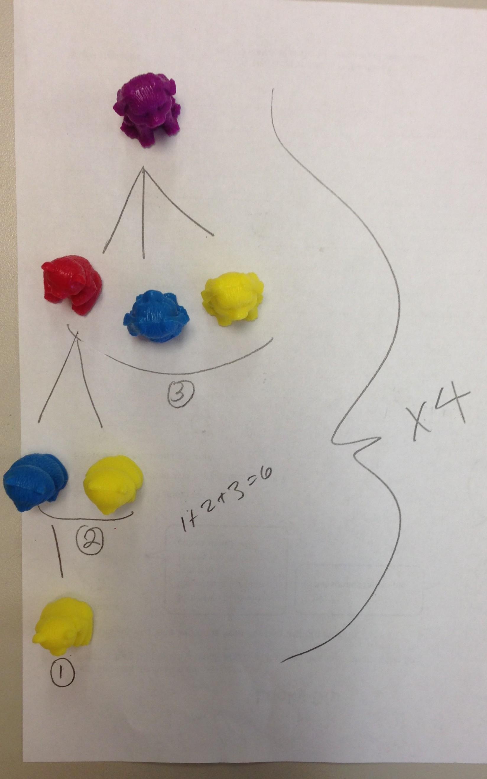 essay figure mathematical number world