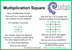 Multiplication Square C