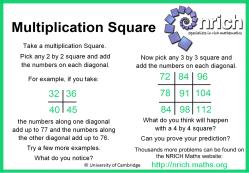 Multiplication Square C
